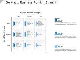 Ge Matrix Business Position Strength