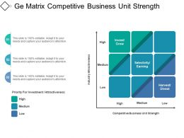 Ge Matrix Competitive Business Unit Strength