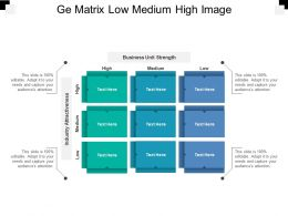 Ge Matrix Low Medium High Image