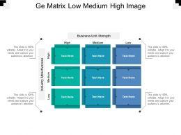 Ge Matrix Low Medium High Image
