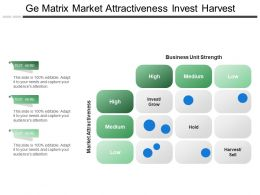 Ge Matrix Market Attractiveness Invest Harvest