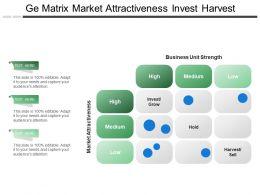 Ge Matrix Market Attractiveness Invest Harvest