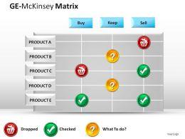 Ge McKinsey Matrix Powerpoint Presentation Slides