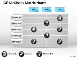 GE McKinsey plan