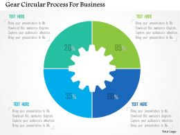 Gear Circular Process For Business Flat Powerpoint Design