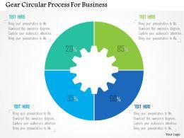 Gear Circular Process For Business Flat Powerpoint Design