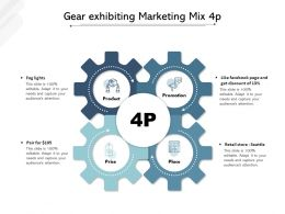 Gear Exhibiting Marketing Mix 4p