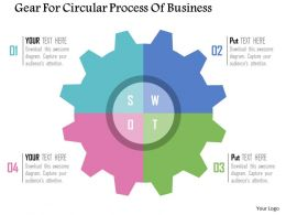 Gear For Circular Process Of Business Flat Powerpoint Design