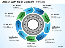 Gear Planning Process With Cirular Flow Chart 9 Stages 13