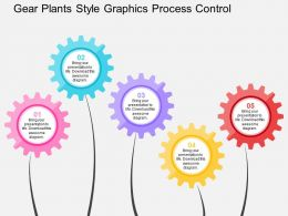Gear Plants Style Graphics Process Control Flat Powerpoint Design