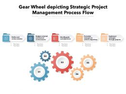 Gear Wheel Depicting Strategic Project Management Process Flow