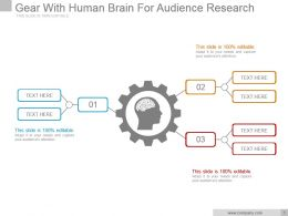 Gear With Human Brain For Audience Research Good Ppt Example