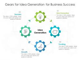 Gears For Idea Generation For Business Success