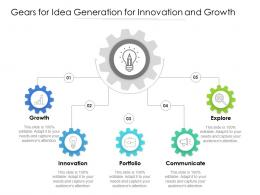 Gears For Idea Generation For Innovation And Growth