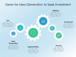 Gears For Idea Generation To Seek Investment