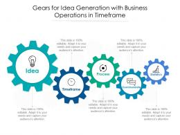 Gears For Idea Generation With Business Operations In Timeframe