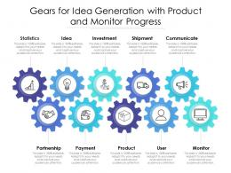 Gears For Idea Generation With Product And Monitor Progress