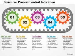Gears For Process Control Indication Flat Powerpoint Design