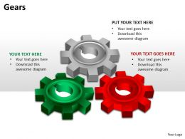 Gears PPT 3