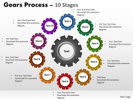 Gears Process 10 Stages 3