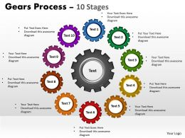 Gears Process 10 Stages