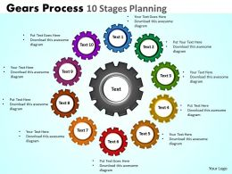 gears process 10 stages planning