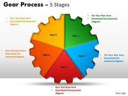 Gears Process 5 Stages