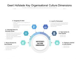Geert Hofstede Key Organisational Culture Dimensions