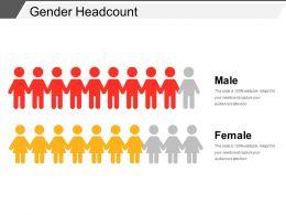 Gender Headcount