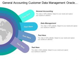 General Accounting Customer Data Management Oracle Social Network