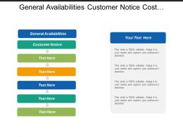 General Availabilities Customer Notice Cost Reduction Development Review