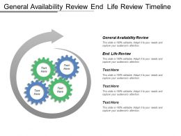 General Availability Review End Life Review Timeline Diagram