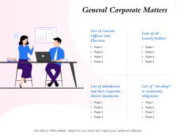 General Corporate Matters Charter Documents Ppt Powerpoint Presentation Clipart