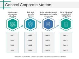 General Corporate Matters Ppt Model Elements