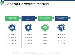 General Corporate Matters Ppt Samples