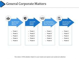 General Corporate Matters Ppt Slide Templates