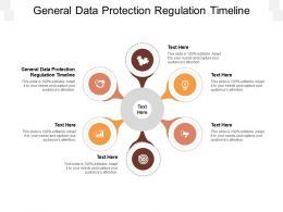 General Data Protection Regulation Timeline Ppt Powerpoint Presentation Pictures Template Cpb