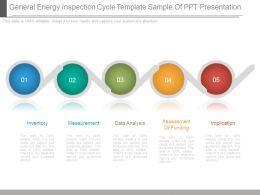 general_energy_inspection_cycle_template_sample_of_ppt_presentation_Slide01