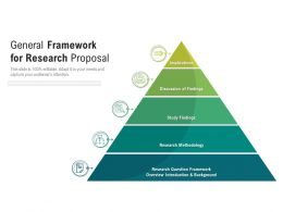 General Framework For Research Proposal