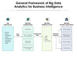 General Framework Of Big Data Analytics For Business Intelligence