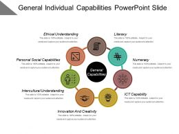 General Individual Capabilities Powerpoint Slide