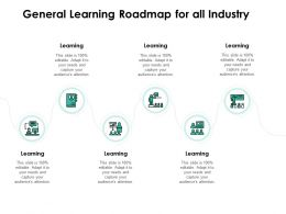 General Learning Roadmap For All Industry Agenda Marketing Ppt Powerpoint Presentation
