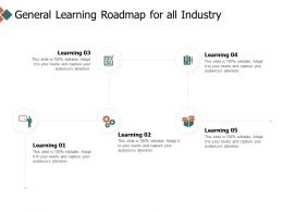 General Learning Roadmap For All Industry Gears Checklist Ppt Powerpoint Presentation Icon Guide