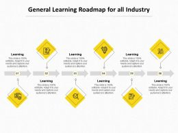 General Learning Roadmap For All Industry Ppt Powerpoint Presentation Slides
