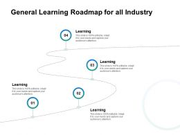 General Learning Roadmap For All Industry Timelines Ppt Powerpoint Presentation Gallery Grid