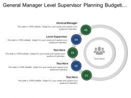 General Manager Level Supervisor Planning Budgeting Procurement Management