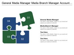General Media Manager Media Branch Manager Account Department