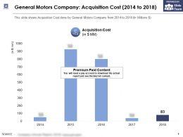 General Motors Company Acquisition Cost 2014-2018