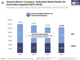 General Motors Company Authorized Retail Dealers For Automotive Segment 2015-2018