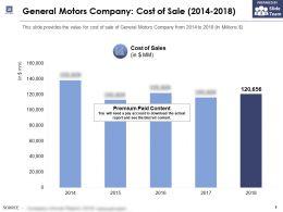 General Motors Company Cost Of Sale 2014-2018